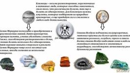 БЛИЗНЕЦЫ - какие камни подходят?