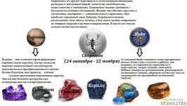 Скорпион – какие камни выбрать?
