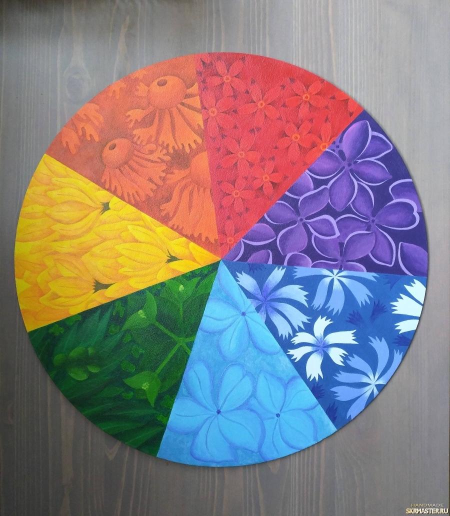 тут изображено ′Радужный круг′