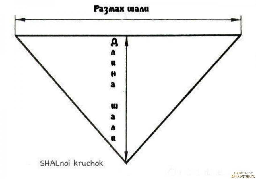 Шаль крючком Шаль вязаная ажурная МИМОЗА в размахе 195 см